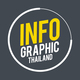 Infographic Thailand